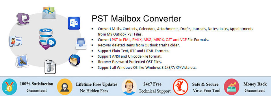 How Do I View My Outlook for Windows Files on Apple Mail?